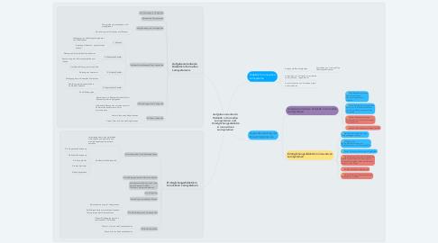 Mind Map: Aufgabenorientierte Didaktik in formellen Lernsystemen und Ermöglichungsdidaktik in innovativen Lernsystemen