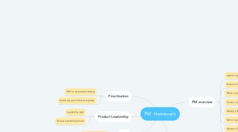 Mind Map: PM  Homework