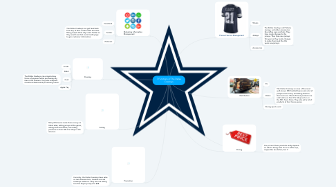 Mind Map: 7 Functions of The Dallas Cowboys