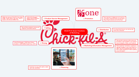 Mind Map: Chick-Fil-A Seven Functions of Marketing