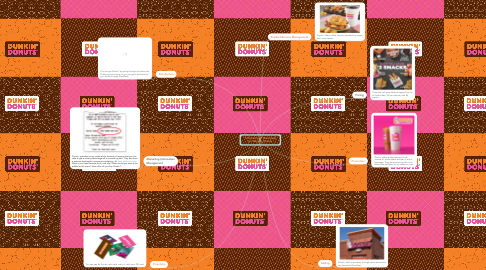 Mind Map: 7 Functions of Marketing for Dunkin' Donuts