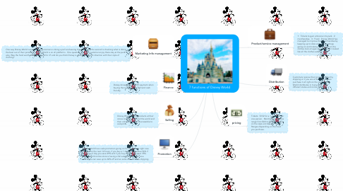 Mind Map: 7 functions of Disney World