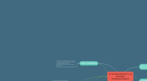 Mind Map: LA GLOBALIZACIÓN Y LAS FINANZAS INTERNACIONALES