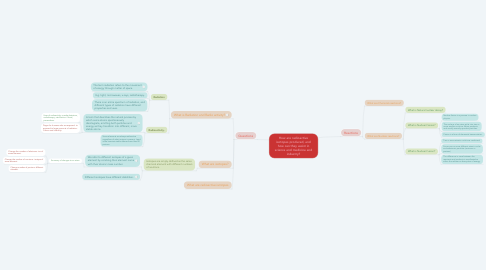 Mind Map: How are radioactive isotopes produced, and how can they assist in science and medicine and industry?