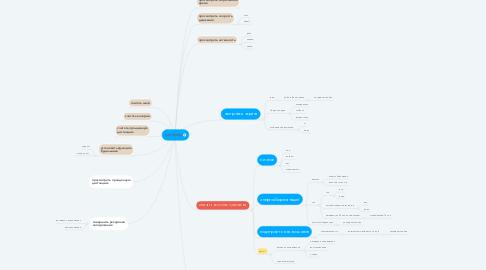 Mind Map: шагомер