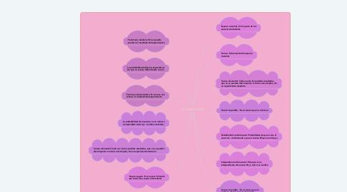 Mind Map: PROBABILIDADES