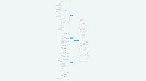 Mind Map: Copy of Касса Set10