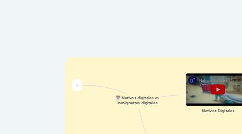 Mind Map: Nativos digitales vs Inmigrantes digitales