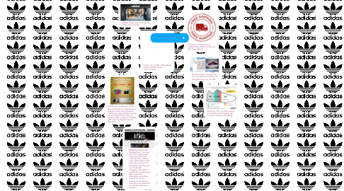 Mind Map: 7 functions of Marketing for Adidas