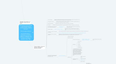 Mind Map: MEDIACION, NEGOCIACION Y HABILIDADES PARA EL CONFLICTO EN EL MARCO ESCOLAR    Mireia Uranga Arakistain  Artículo publicado en - Casamayor, G. (Coord.): Cómo dar respuesta a los conflictos. La disciplina en la enseñanza secundaria. Barcelona: Grao, 1998.