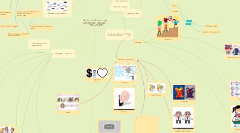Mind Map: PRODUCIR TEXTOS CON  COHERENCIA, COHESIÓN  Y ADECUACIÓN