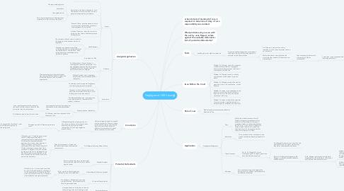 Mind Map: Negligence | M3 Case