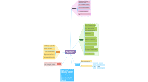 Mind Map: Diferentes formas  farmaceuticas