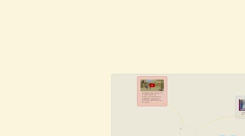 Mind Map: CONCEPTUALIZACIÓN: constituye una organización lógica y cognitiva del conocimiento personal del mundo.