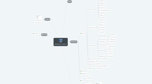 Mind Map: detterbeck-schmidl.eu