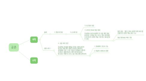 Mind Map: 공존