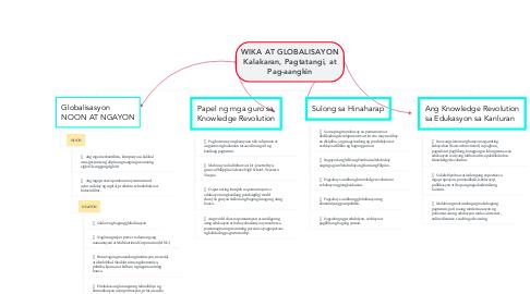 Mind Map: WIKA AT GLOBALISAYON Kalakaran, Pagtatangi, at Pag-aangkin