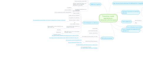 Mind Map: Sosiaalinen media oppilaitoksen  sisäisessä kehittämisessä