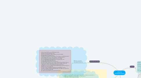 Mind Map: โครงงาน เทคโนโลยีสารสนเทศ