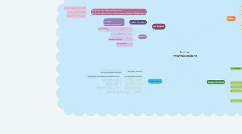 Mind Map: โครงงาน  ทางเทคโนโลยีสารสนเทศ