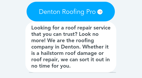 Mind Map: Denton Roofing Pro