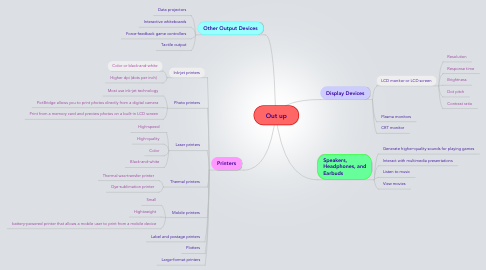 Mind Map: Out up