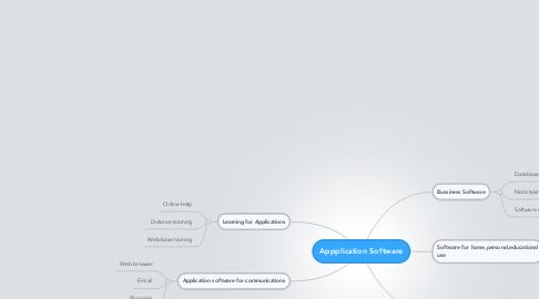 Mind Map: Appplication Software