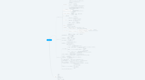 Mind Map: 曽根先生台本