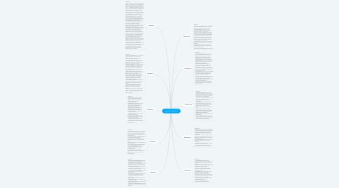 Mind Map: Ingeniería Mecánica