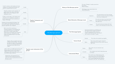 Mind Map: The Baroque period