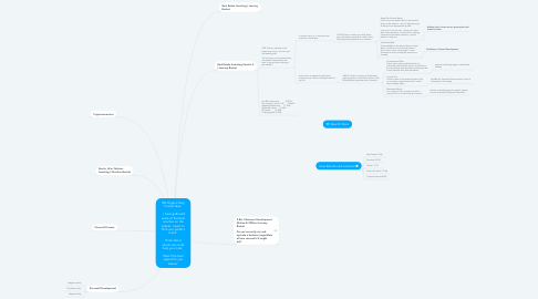 Mind Map: RD Organic Seg Funnel Quiz:    I have gathered some of the best coaches on the planet. I want to find your perfect coach.    Think about where we could help you most.    Select the best expert for you below: