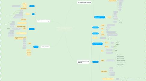 Mind Map: Cartilla 30: Ser competente en tecnología, una necesidad para el desarrollo