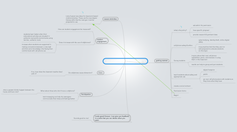 Mind Map: Use of Cell Phones in the Classroom