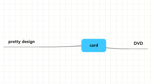 Mind Map: card