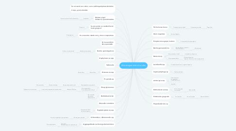 Mind Map: Microorganismos bucales