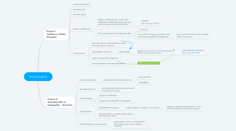 Mind Map: Small projects