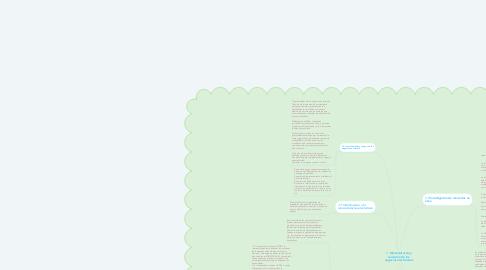 Mind Map: 1. Mercadotecnia y evolución de los  negocios electrónicos