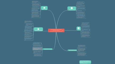 Mind Map: TRANSVERSALIZACIÓN DE GÉNERO , POLÍTICAS PÚBLICAS   Y ACCIONES POSITIVAS O AFIRMATIVAS