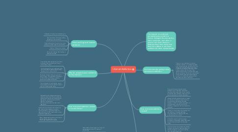 Mind Map: Internet Addiction