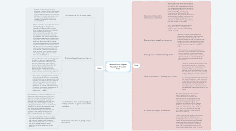 Mind Map: Humanities in Higher Education: Pros and Cons