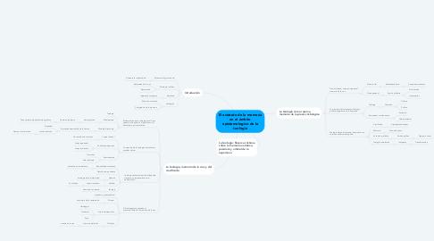 Mind Map: El estatuto de la memoria en el ámbito epistemologico de la teologia