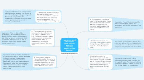 Mind Map: How can the school better support special education parents in advocating appropriately for their child?