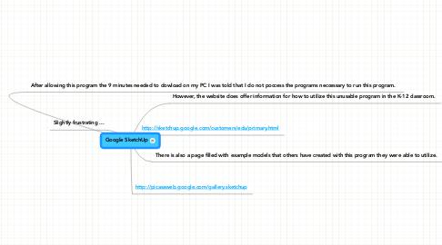 Mind Map: Google SketchUp