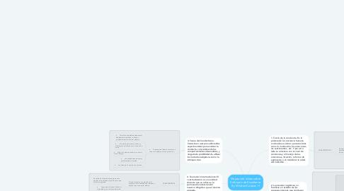 Mind Map: Mapeando Ideas sobre Enfoques de Enseñanza By Mildred Catalan H