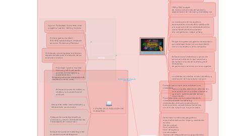 Mind Map: Marketing y psicología del  consumidor