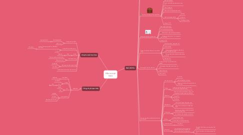 Mind Map: Đầu tư một NAS