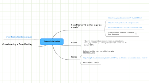 Mind Map: Festival de Ideias