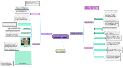 Mind Map: Arquitectura Paleocristiana y Bizantina