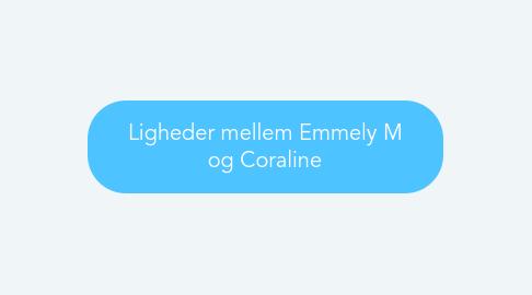 Mind Map: Ligheder mellem Emmely M og Coraline