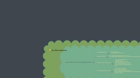 Mind Map: ประเด็นด้านจริยธรรม